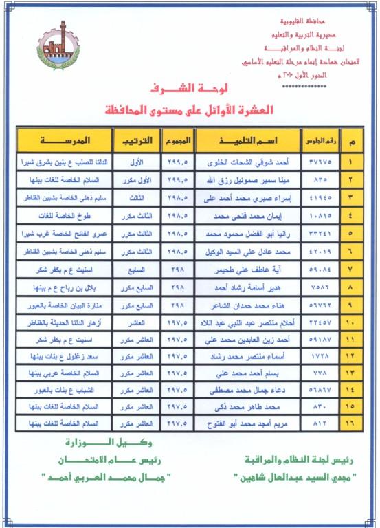 نتيجة الاعدادية قليوبية جيزة 6 أكتوبر وكل المحافظات مع اسماء الأوائل Asmaaa